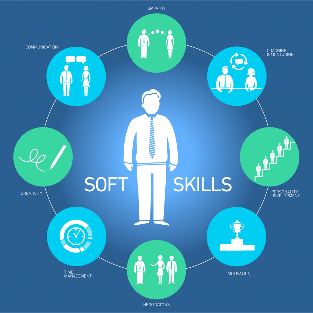 Develop your soft skills as a freelance photographer